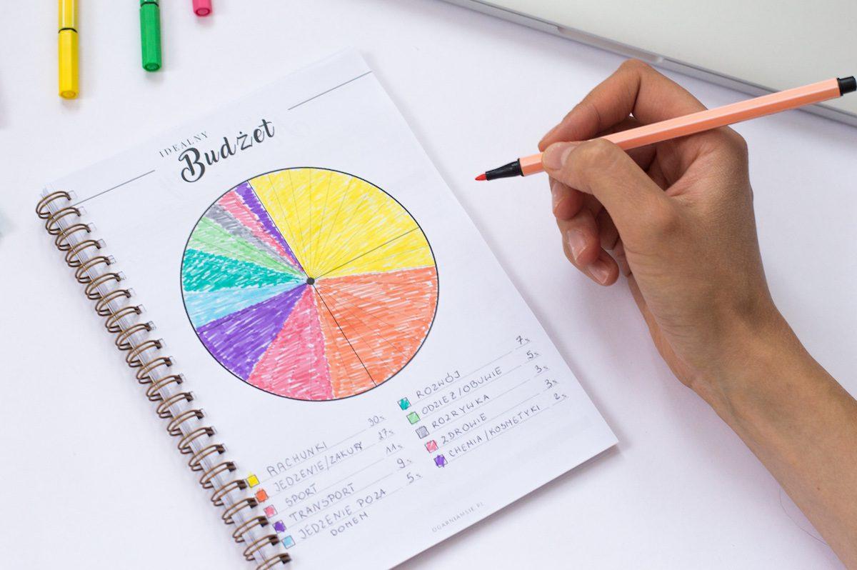 planer budżetu i wydatków